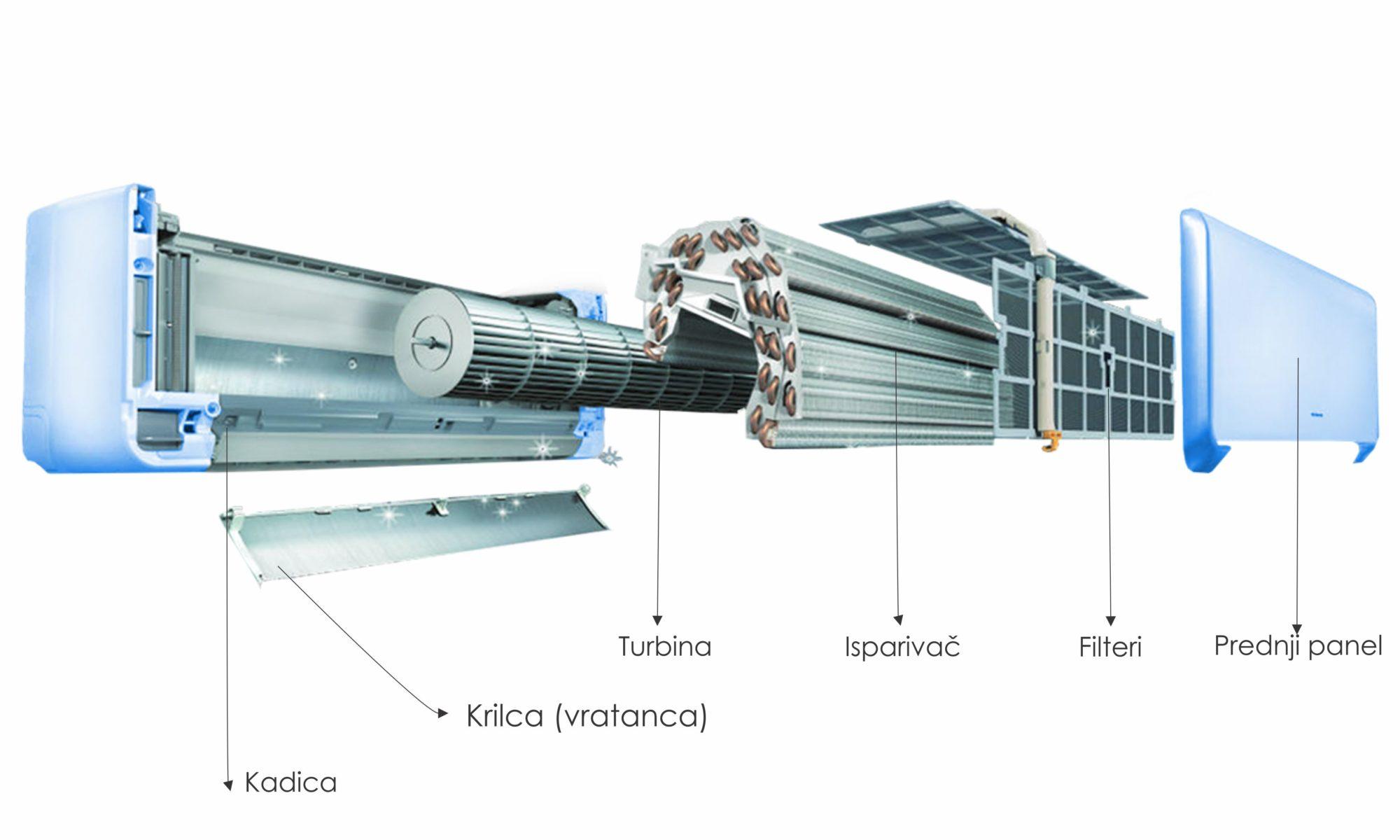 klima-servis-delovi-2000x1200